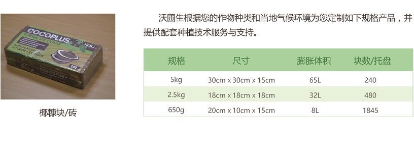 椰糠块-砖基础信息 .jpg